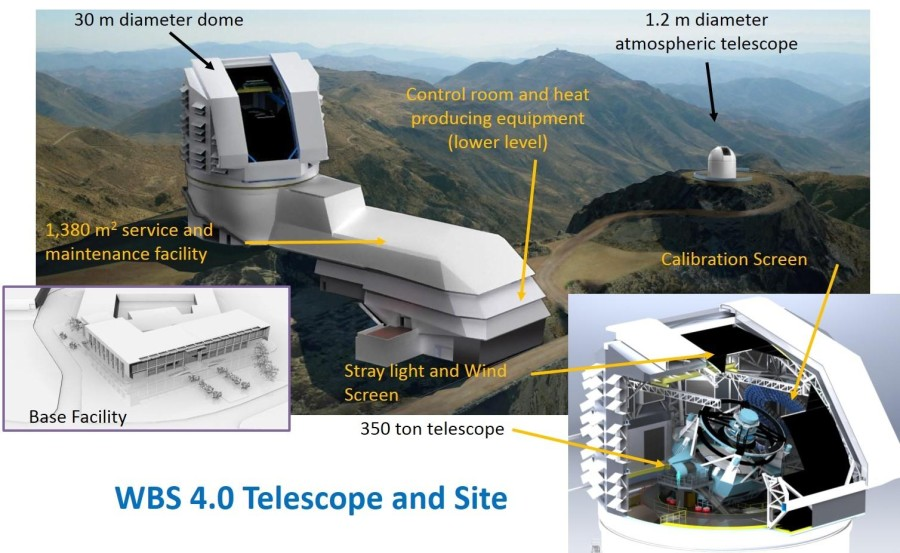 The Large Synoptic Survey Telescope is a revolutionary facility which will produce an unprecedented wide-field astronomical survey of the universe using an 8.4-meter ground-based telescope.
