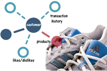 Adidas Turns to Neo4j Graph Database to Power E-commerce