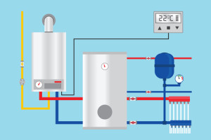 hot water heater energy efficiency