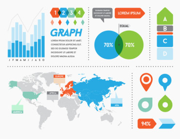The Major Do's and Don'ts of Data Visualization