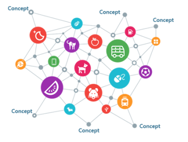 Data Model Pioneer Neo4j Unveils AI Powered Graph Platform