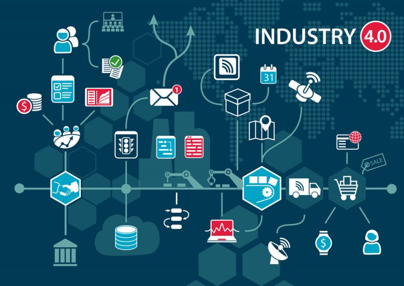 North America Leads Industry 4.0, Extensive Adoption Remains Low